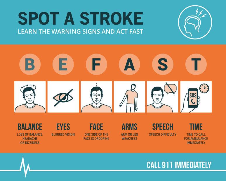 Stroke Be Fast